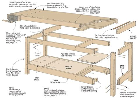 Woodsmith-Plans-Heavy-Duty-Workbench