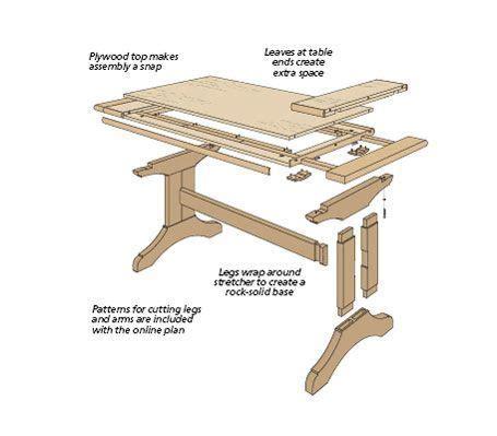 Woodsmith-Trestle-Table-Plans
