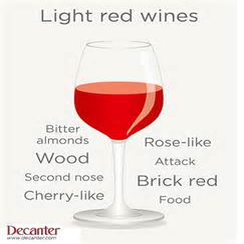Woodwork-Chardonnay-Tasting-Notes