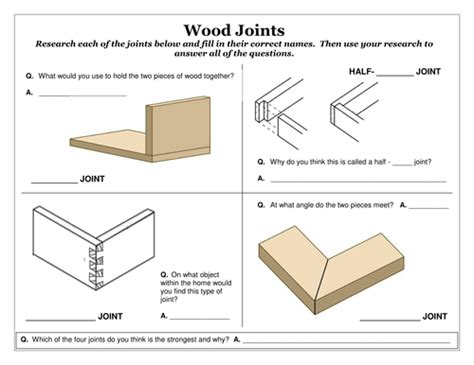 Woodwork-Joints-Worksheet