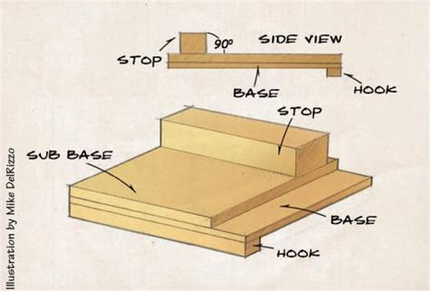 Woodworking Bench Hook Plans