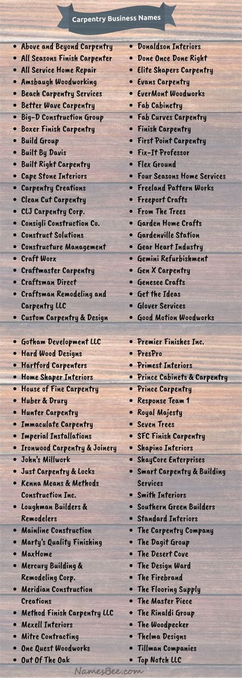 Woodworking Business Name Generator