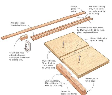 Woodworking Free Circle Cutting Jig Plans For Bandsaw