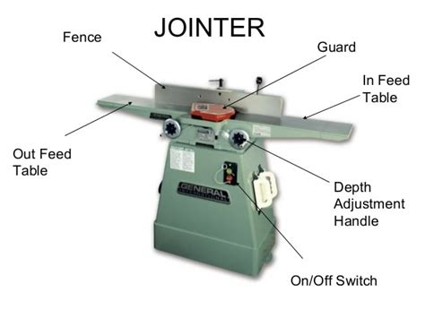 Woodworking Jointer Safety