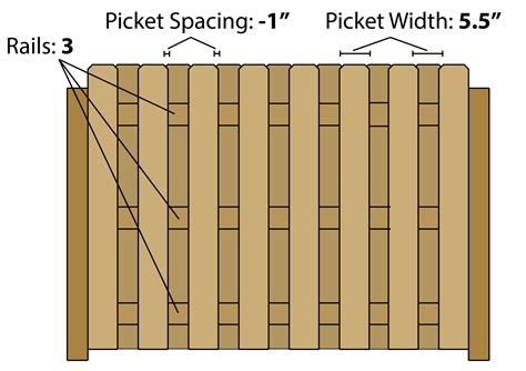 Woodworking Material Calculator