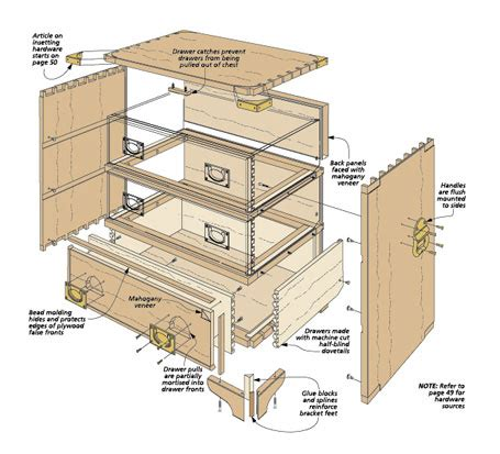 Woodworking Plans Campaign Chest