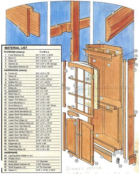 Woodworking Plans Corner Cupboard