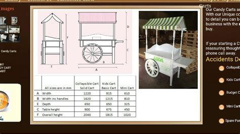 Woodworking Plans For A Candy Cart
