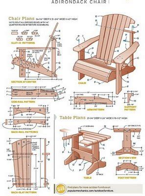 Woodworking Plans Free Woodworking Patterns