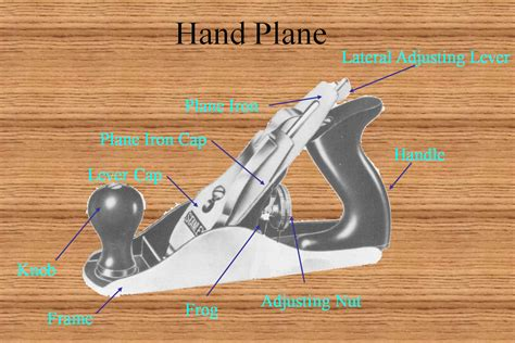 Woodworking Plans Hand Plane Parts