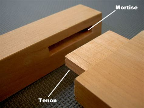 Woodworking Tenon Joints