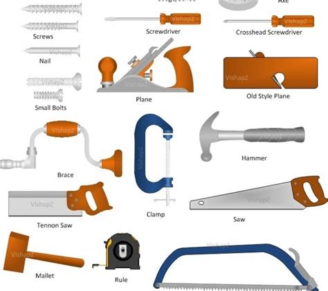 Woodworking Tools Names