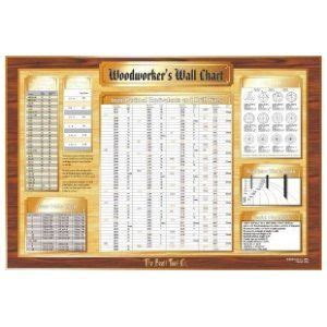 Woodworking Wall Charts