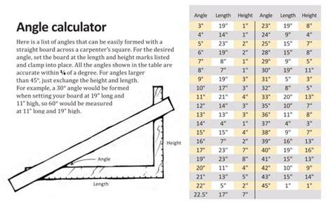 Woodworking-Angle-Calculator