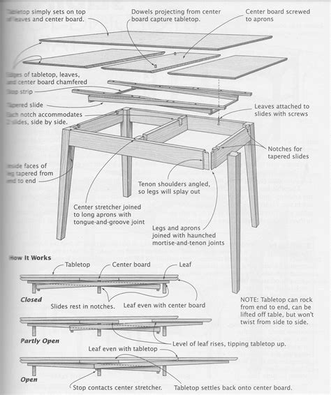 Woodworking-Plans-Draw-Leaf-Table