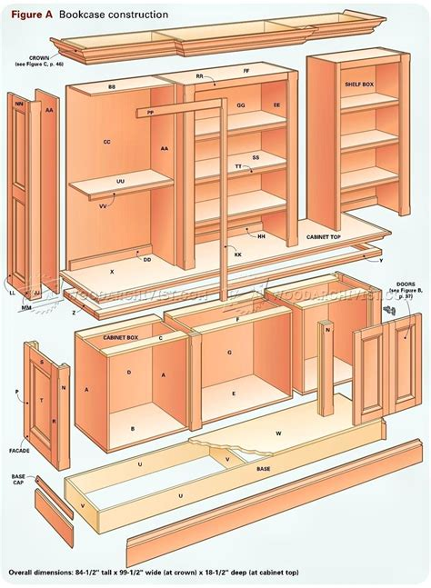 Woodworking-Plans-For-Bookcases-Free