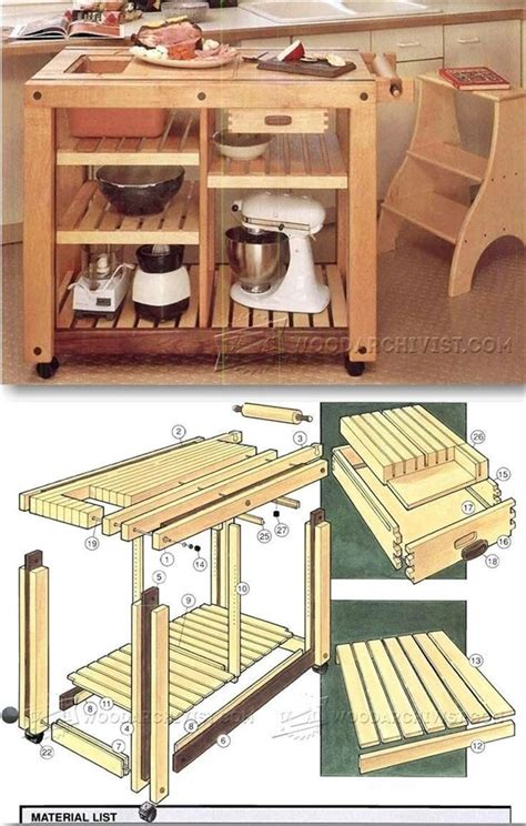Woodworking-Plans-Kitchen-Work-Table
