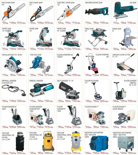 Woodworking-Tools-Montreal