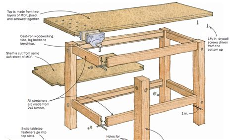Workbench Design Plans Canada