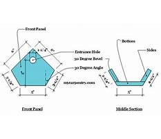 Best Wren birdhouse plans for kids