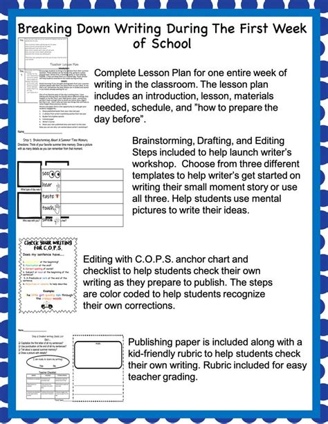 Writers-Workshop-Elementary-Lesson-Plans