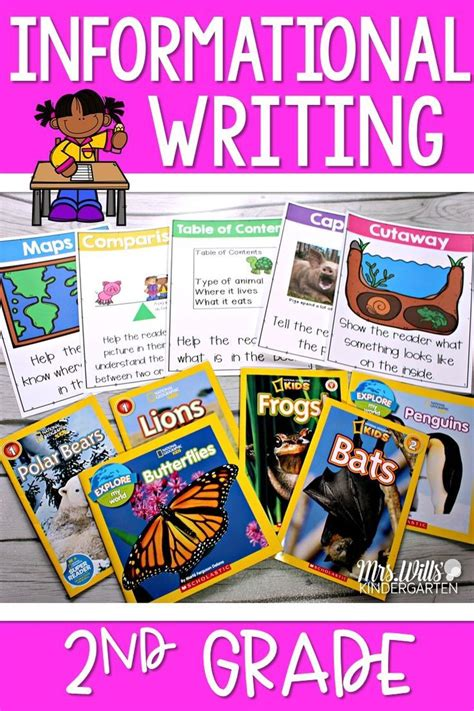 Writers-Workshop-Lesson-Plans-2nd-Grade