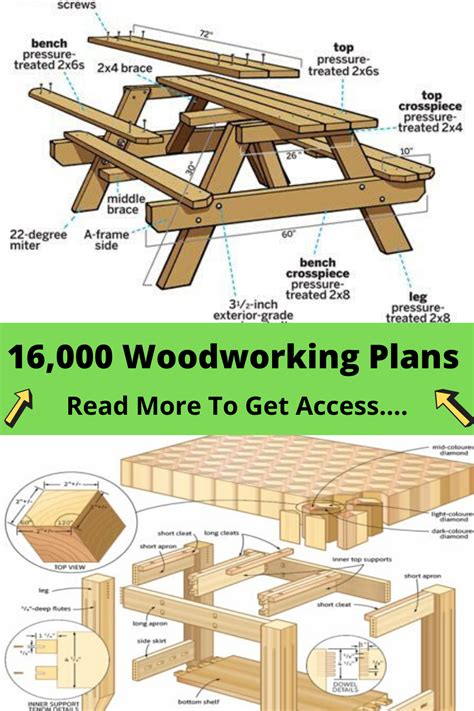 Yolo Info 16000 Free Woodworking Projects Plans