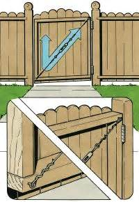 Youtube-Diy-Repair-Sagging-Privacy-Wood-Fence-With-Steel-Pole