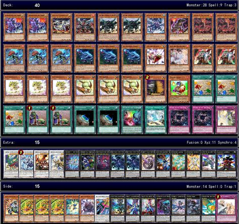Yugioh Dino Deck Build