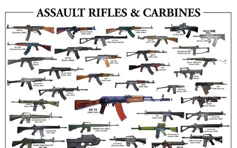 A Name Of An Assault Rifle