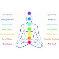 A guide to color healing tutorials