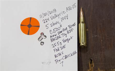 Accuracy Load For Ar 15