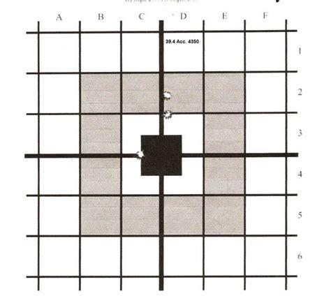 Accurate 4350 Versus Imr 4350 Practical Riflery