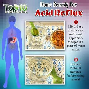Compare acid reflux cure, acid reflux treatment, cure acid reflux, cure heartburn, and gerd treatment