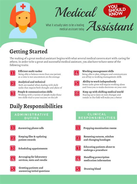 Administrative Assistant Cover Letter Examples Videos ...