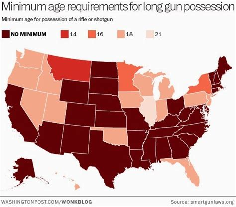 Age To Buy A Handgun In All States