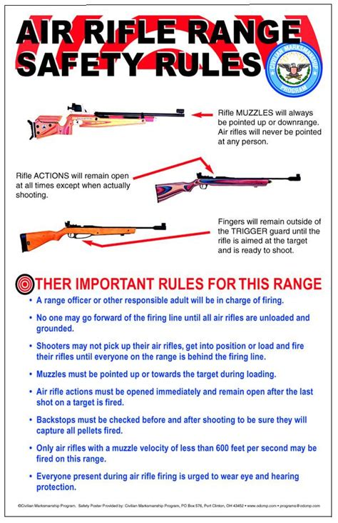 Air Rifle Safety Rules