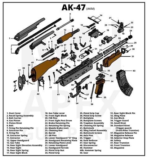 Airsoft Ak 47 Parts List