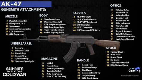 Ak 47 Basic Information