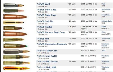 Ak 47 Bullet Velocity