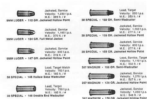 Ak 47 Bullets Per Seconds
