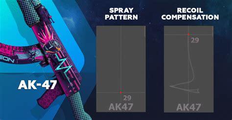 Ak 47 Spray Control Cs Go