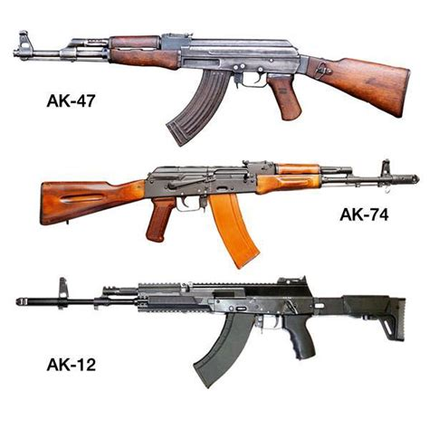 Ak 74 Vs Ak 47 And Ak 47 Recoil Buffer