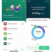 Allergy relief product great payout & conversion! reviews