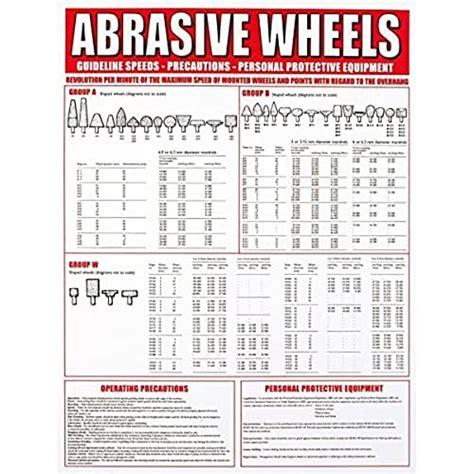 Amazon Co Uk Abrasive Wheels And Discs
