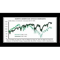 Coupon code for american stock investor