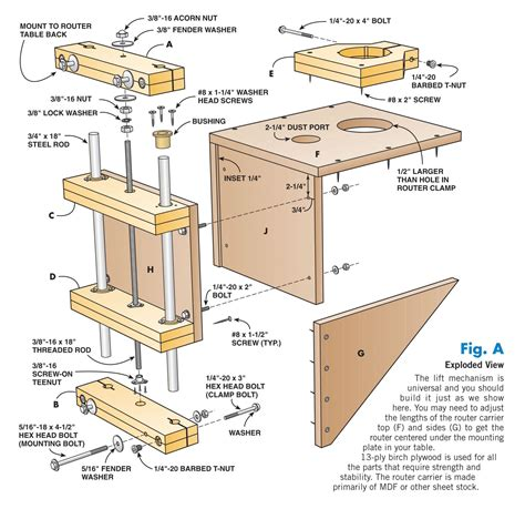 American woodworker router lift plans Image