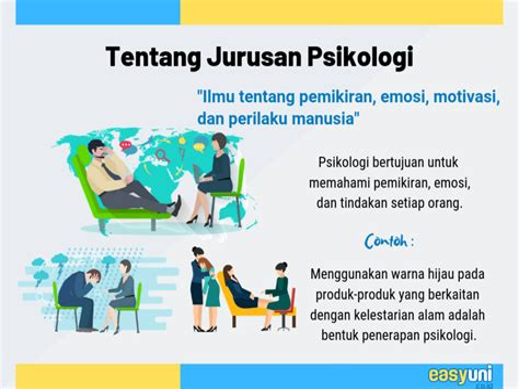 Apa Itu Psikologi