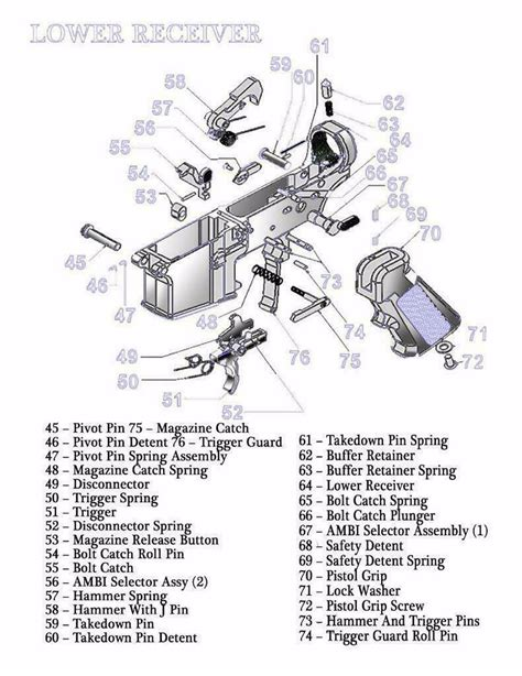 Ar 15 Lower Assembly Diagram - Bagsluxumall Com.