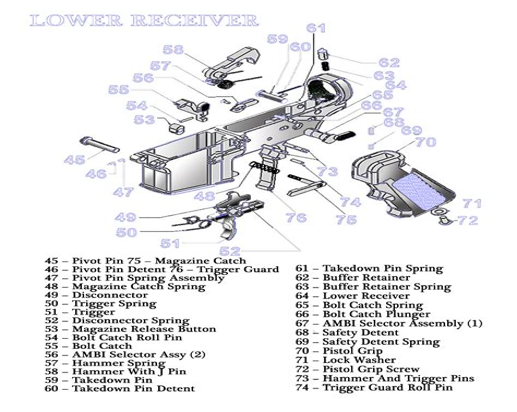 Ar 15 Build Parts List Pdf And Ar 15 Sacramento